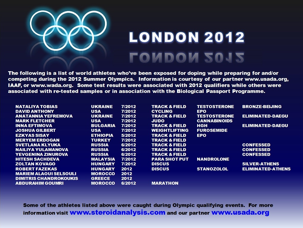 London 2012 Article